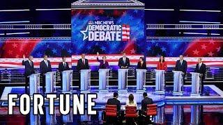 Campaign 2020: Democratic Candidates Clash Over Hot Topics.