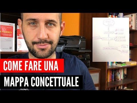 Come fare una mappa concettuale per studiare: i passi essenziali