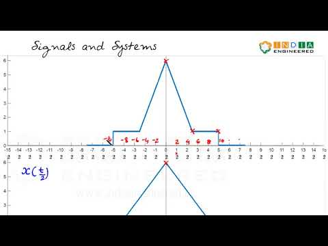 Signals and Systems |S1E13| Manipulation | Time Scaling | Continuous time