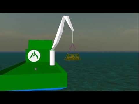 Recovery of a subsea template to deck with OrcaFlex