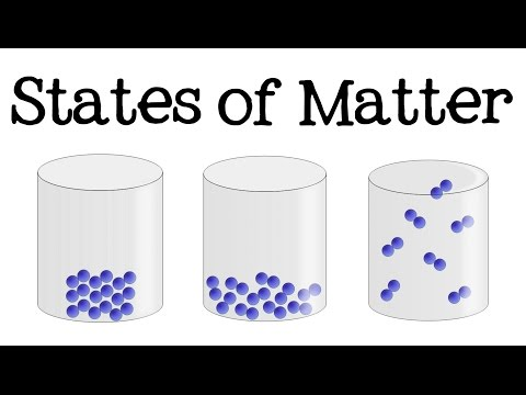 3 States of Matter for Kids (Solid, Liquid, Gas): Science for ...