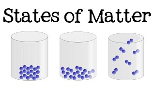 3 States of Matter for Kids (Solid, Liquid, Gas): Science for Children - FreeSchool