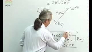 Обучение форекс  Кредитное Плечо