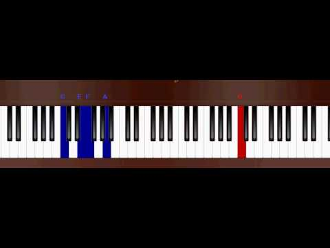 Solo-Jazz Style: Lord I Lift Your Name On High [ 3 major 7 chord ...