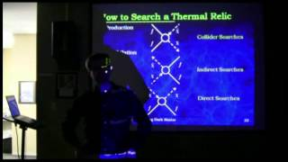 The Hunt For Dark Matter - Dr, Rafael Lang