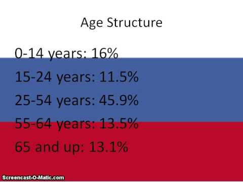 Ecommerce russia demographics