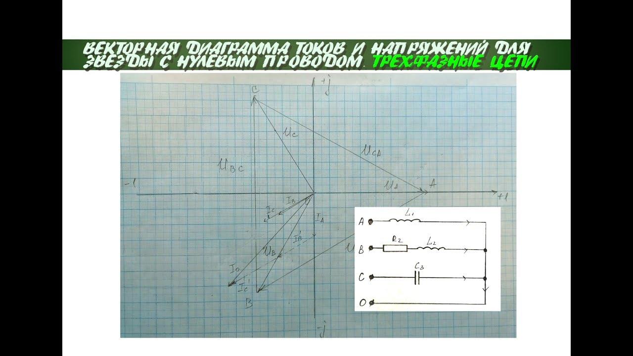Векторная диаграмма для трехфазной цепи | Звезда с нулевым проводом
