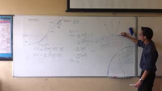 First Principles Example: x²