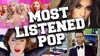 Top 100 Today's Most Listened Pop Songs in June 2019