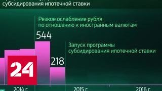 Россия в цифрах. Помогла ли ипотеке господдержка?