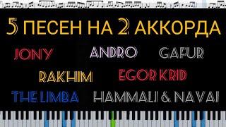 5 песен на два аккорда (кавер на пианино + ноты) видео