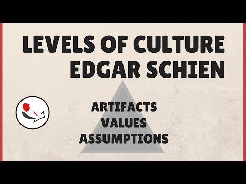 Edgar Schein Organizational Culture