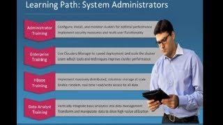 Hadoop Tutorial: Intro To Hadoop Administrator Training | Cloudera