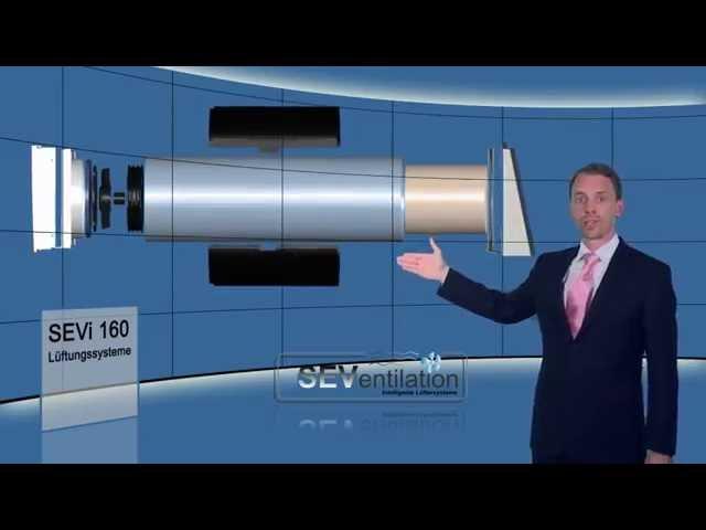 SEVi 160 Schalldämmlüfter mit Wärmerückgewinnung, dezentrale Lüftung