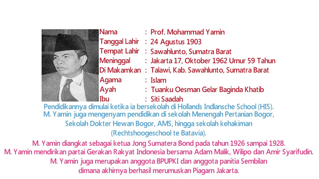 Gambar Pahlawan Moh Yamin