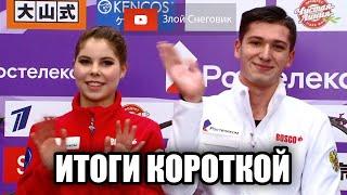 ИТОГИ КОРОТКОЙ ПРОГРАММЫ Парное Катание Гран При России Rostelecom Cup 2020