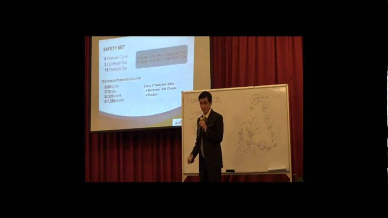 AIM GLOBAL PH: Leaders Training for 7Heads & Up by Engr. Jurgen Gonzales