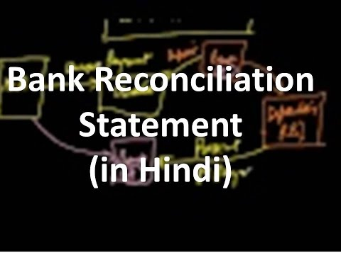 Bank Reconciliation Statement - Financial Accounting (in Hindi)