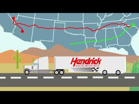 West coast swing logistics explained