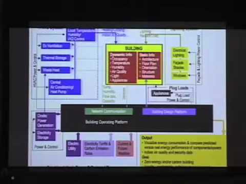 Arun Majumdar, Using Science to Innovate in Efficient Energy Utilization