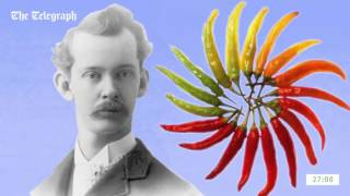 Who was Wilbur Scoville? The science behind what makes chillies so hot