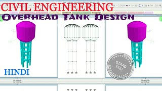 design of water tank - Video Search Results