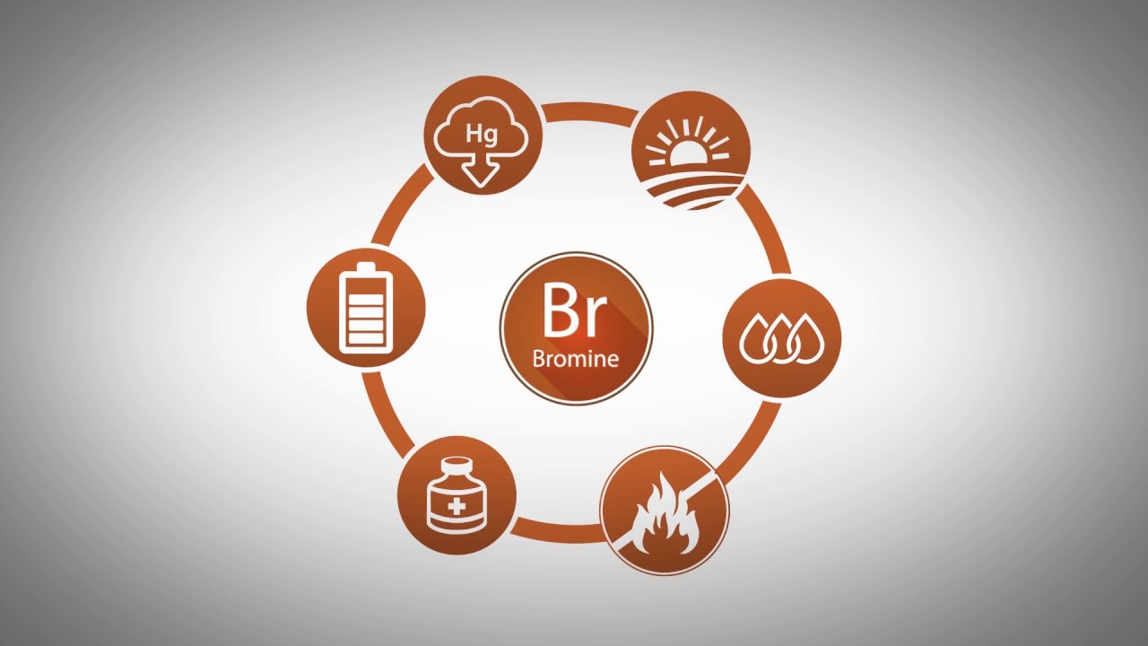 Bromine an essential element youtube bromine an essential element biocorpaavc