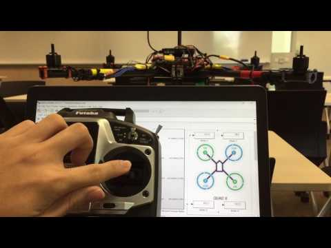 Quadcopter Dynamics Model Using Simulink