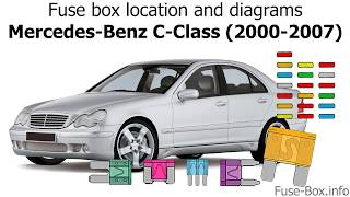 Fuse box location and diagrams: Mercedes-Benz C-Class (2000-2007) - YouTubeYouTube