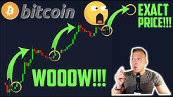 IMPORTANT WARNING TO ALL BITCOIN BEARS!!!!!!!!!!!!!!!!!!!! [.bull market signal flashed.]