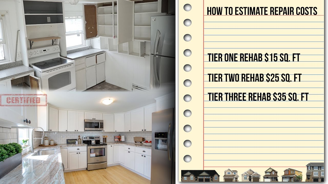 How To Estimate Home Repair Costs Beginners Guide
