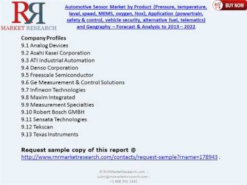 Global Automotive Sensor Market 2022