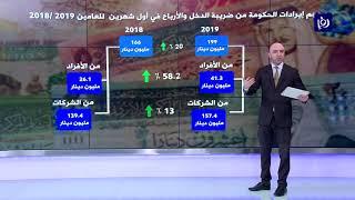 ارتفاع ايرادات الحكومة الضريبية في أول شهرين من العام الحالي 48 مليون دينار (15-4-2019)