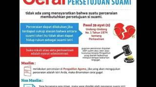 Melek hukum Indonesia- UU Perkawinan-Cerai No.1 th 1974 psa