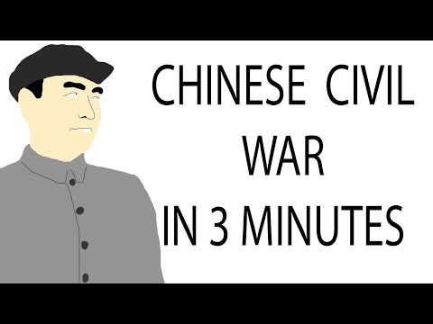Chinese Civil War | 3 Minute History