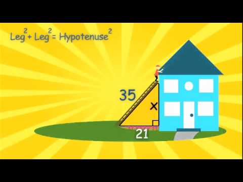 Pythagorean Theorem Equation Youtube