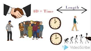 النظرية النسبية الخاصة لاينشتاين - نظرة عامة