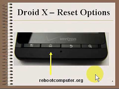 Droid X - Smartphone - Reset