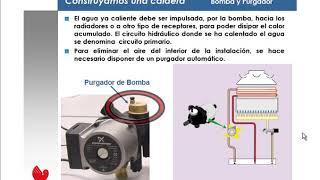Introducción a los Componentes de una Caldera Mixta Gas Parte 1