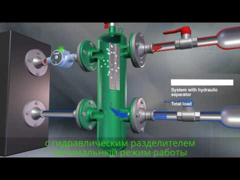 Как работает гидравлический разделитель (гидравлическая стрелка)