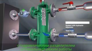 видео гидравлическая стрелка