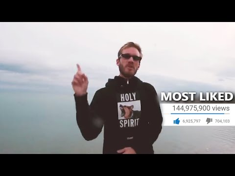 Top 100 Most LIKED Songs Of All Time (March 2019)