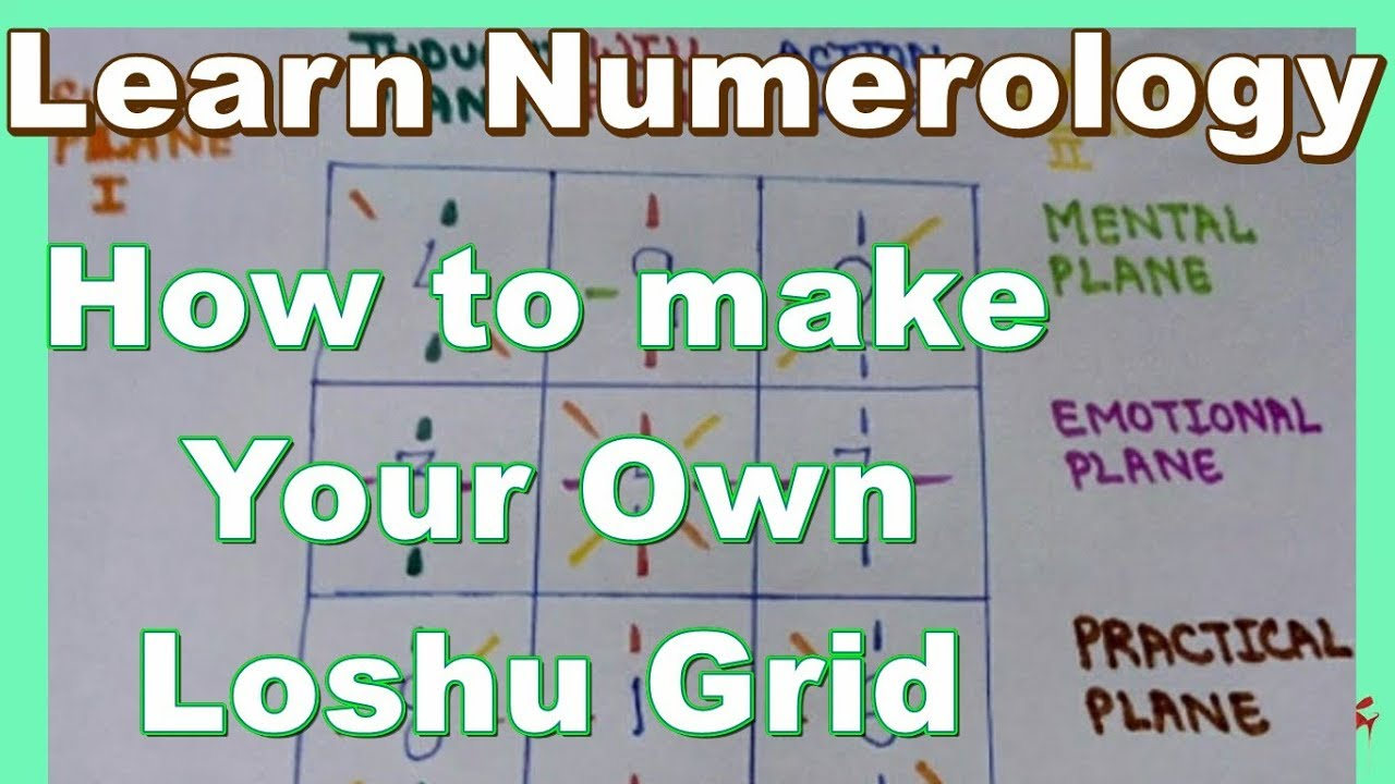 Learn Numerology Loshu Grid I Lo Shu Square 2018 I Lo Shu Grid Numerology I  Divine Jyotish