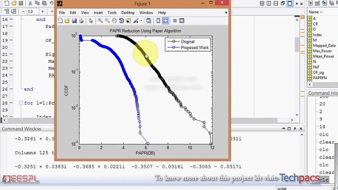 PAPR reduction approach using clipping and filtering in OFDM systems