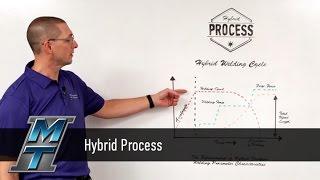 MTI Whiteboard Wednesdays: Hybrid Process