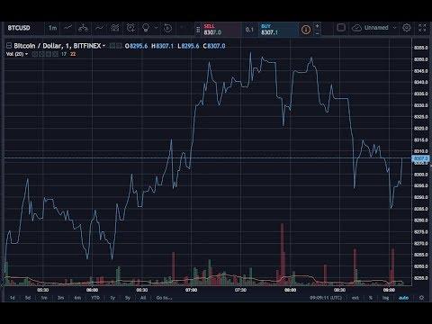 Cryptocurrency Market Stuff   Bitcoin Dominance Decrease   Alt Coins Value Rising   Crypto Bot Tradi
