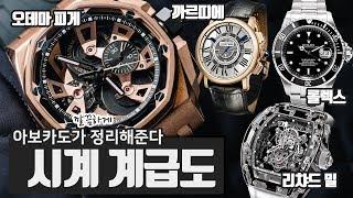 시계 계급도 총 정리! | 명품 시계 | 롤렉스 | 순…