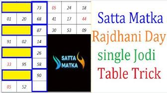 Satta Matka 01-04-2020 Rajdhani Day Single Jodi Table Trick Faad K Rakh Do सत्त मटका राजधनी दिन