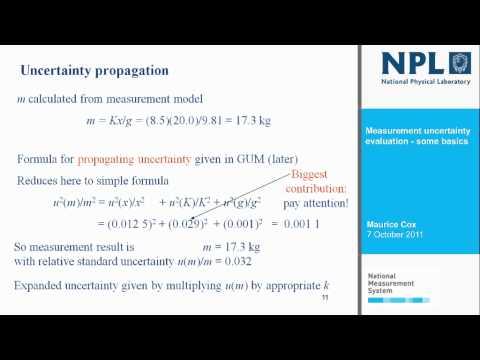 Measurement uncertainty evaluation