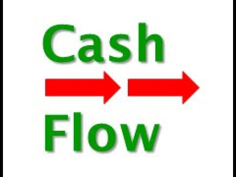 Learn to prepare Cash Flow Statement in 7 minutes